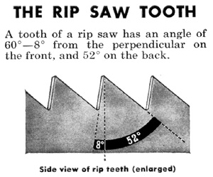rip-saw-tooth-profile