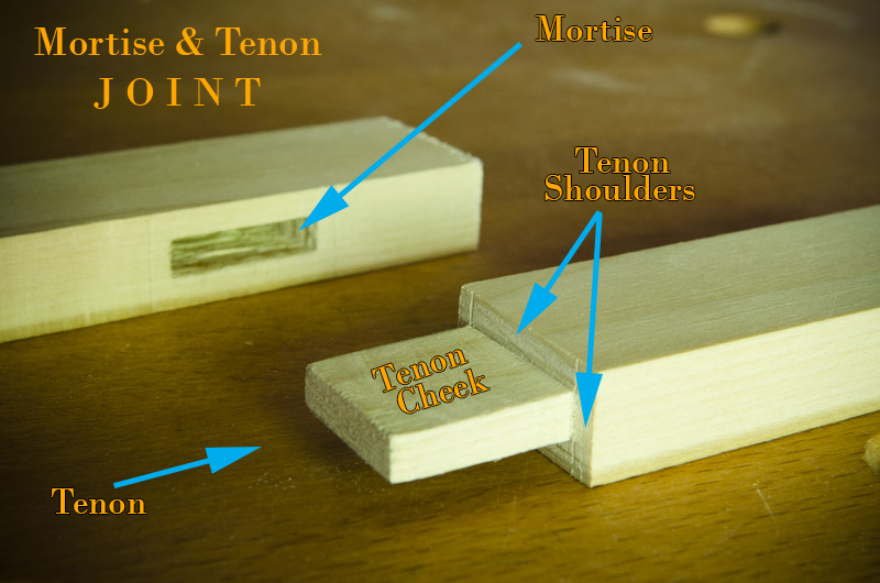 Video How To Make Mortise And Tenon Joints With Hand