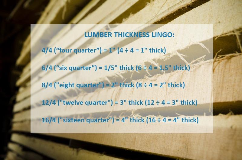 lumber-thickness-lingo