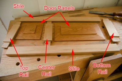 Diagram Frame and Panel Door Parts Construction