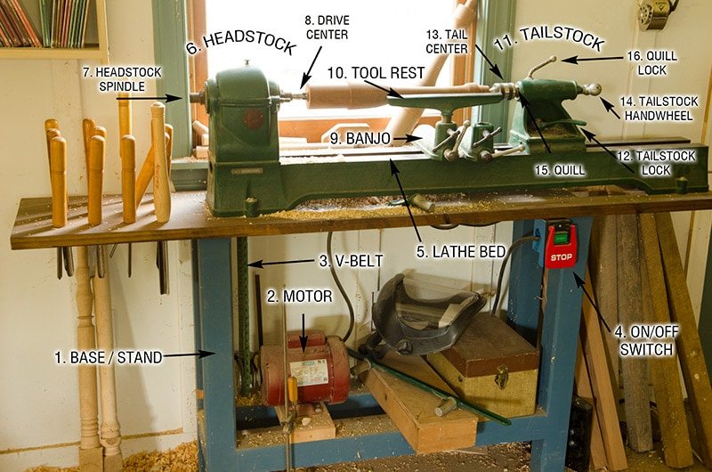 A diagram showing different parts of a woodturning wood lathe